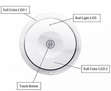 Philio PSR04 Smart Color Button